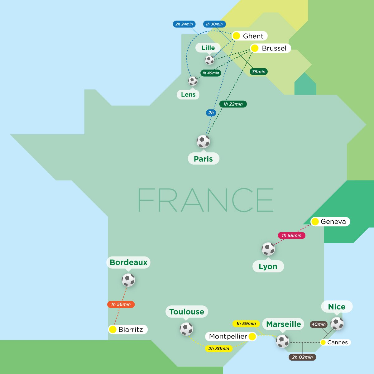 EURO 2016 - Alternative cities and distances