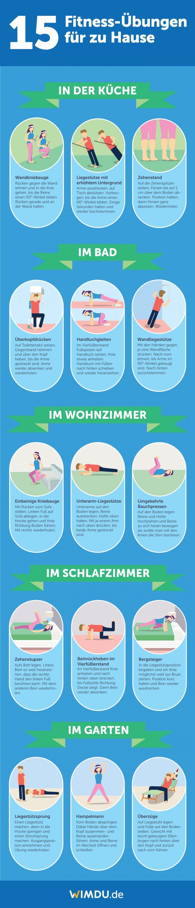 Welche Übungen zu tun, um in einer Woche zu Hause Gewicht zu verlieren