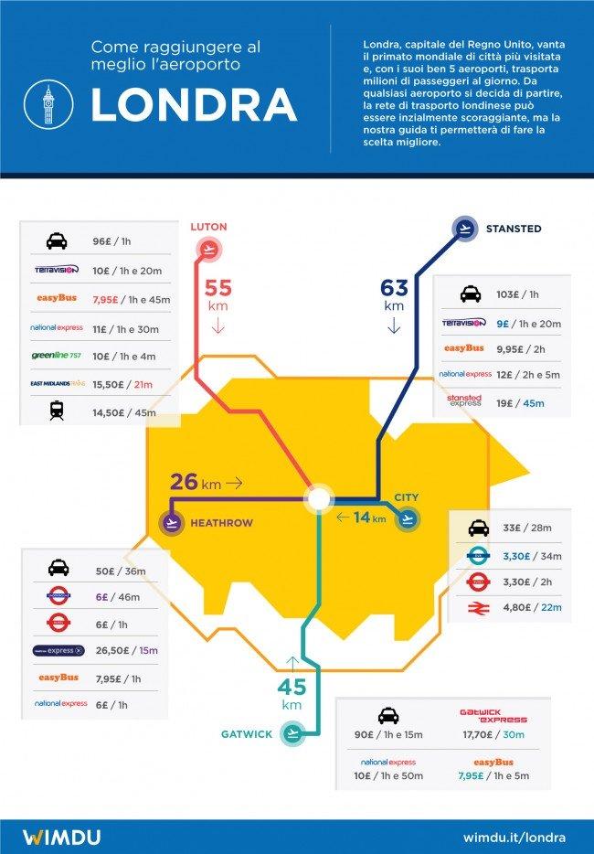 Cartina Aeroporti Londra.La Guida Su Come Raggiungere Londra Dai Suoi Aeroporti