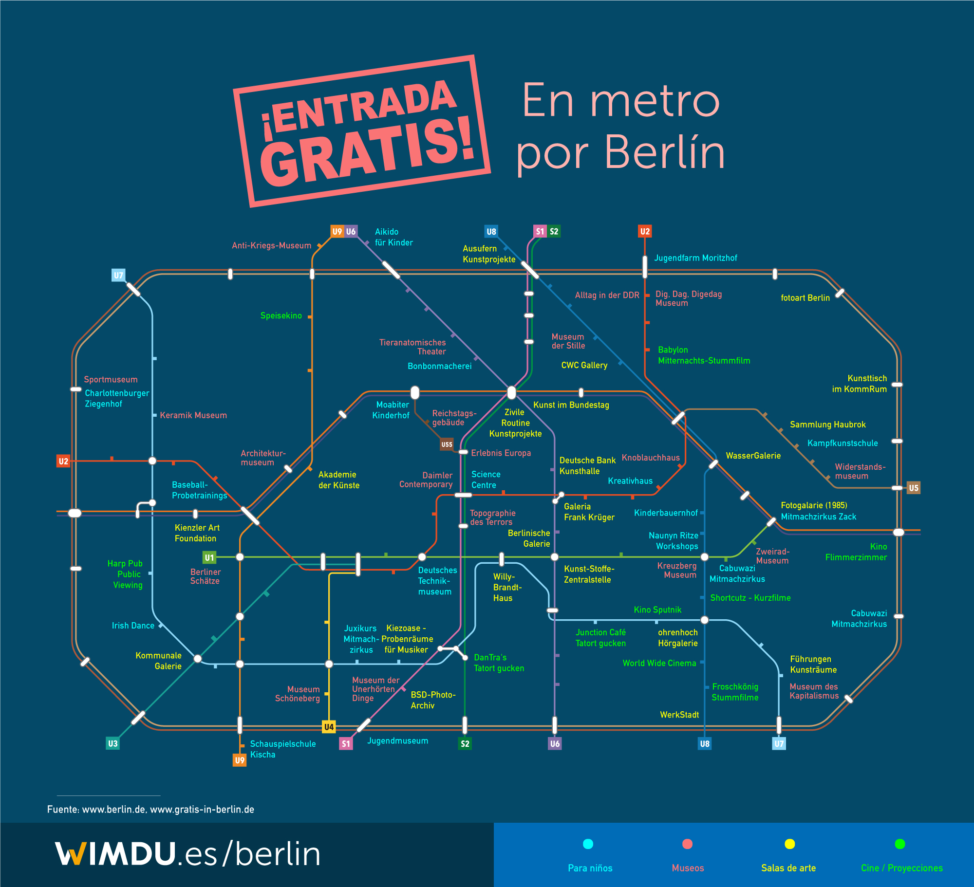 berlin map ubahn