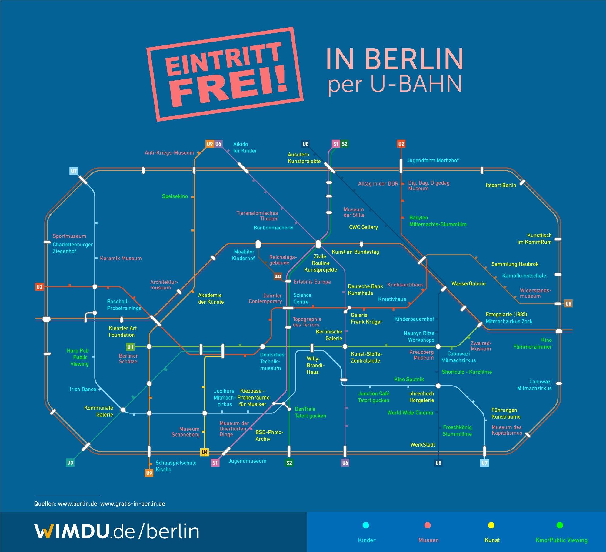 Eintritt Frei Gratis Aktivitaten In Berlin Per U Bahn Wimdu Blog
